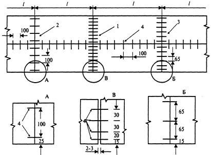 Рис. 3 Схема расположения